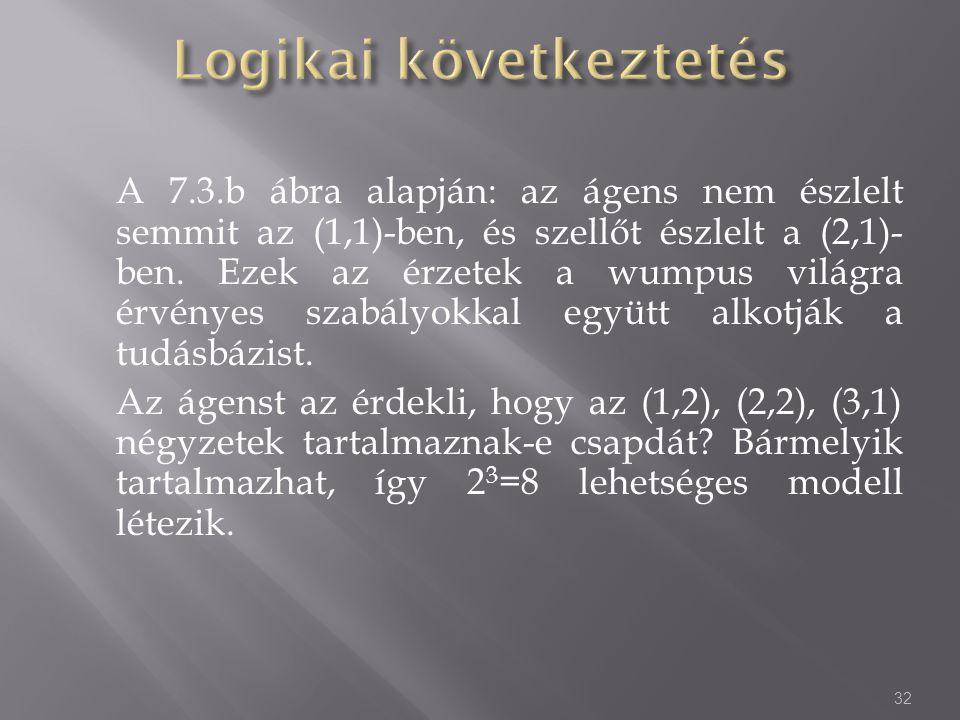 A 7.3.b ábra alapján: az ágens nem észlelt semmit az (1,1)-ben, és szellőt észlelt a (2,1)- ben.