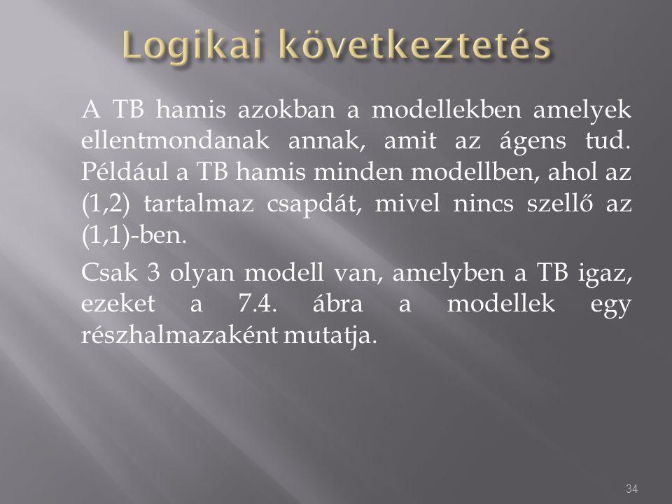 A TB hamis azokban a modellekben amelyek ellentmondanak annak, amit az ágens tud.