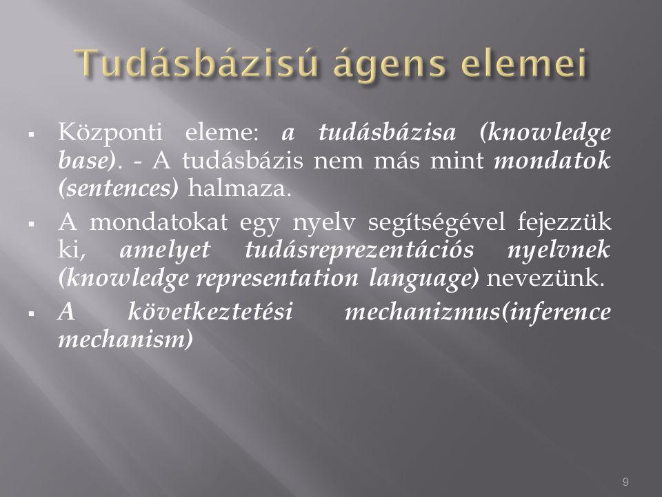  Központi eleme: a tudásbázisa (knowledge base).