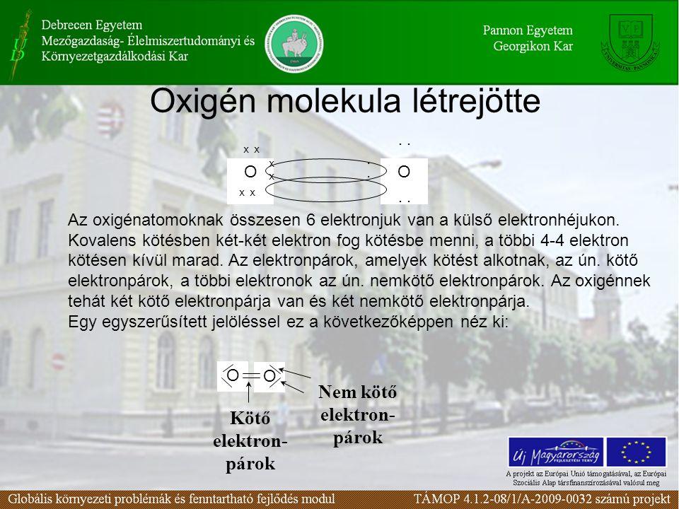 Oxigén molekula létrejötte O.... O xxxx x.