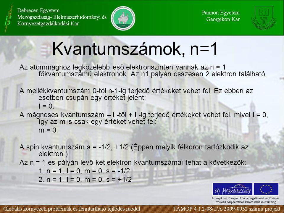 Kvantumszámok, n=1 Az atommaghoz legközelebb eső elektronszinten vannak az n = 1 főkvantumszámú elektronok.