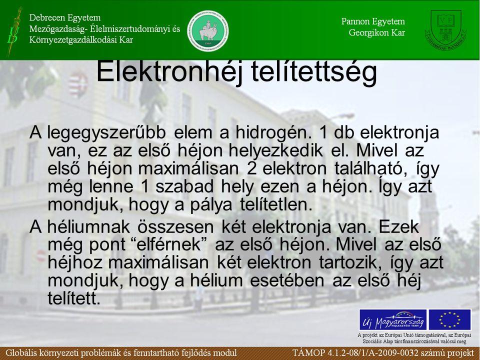 Elektronhéj telítettség A legegyszerűbb elem a hidrogén.