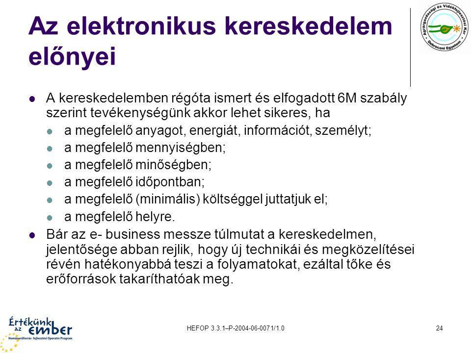 HEFOP 3.3.1–P-2004-06-0071/1.024 Az elektronikus kereskedelem előnyei A kereskedelemben régóta ismert és elfogadott 6M szabály szerint tevékenységünk akkor lehet sikeres, ha a megfelelő anyagot, energiát, információt, személyt; a megfelelő mennyiségben; a megfelelő minőségben; a megfelelő időpontban; a megfelelő (minimális) költséggel juttatjuk el; a megfelelő helyre.