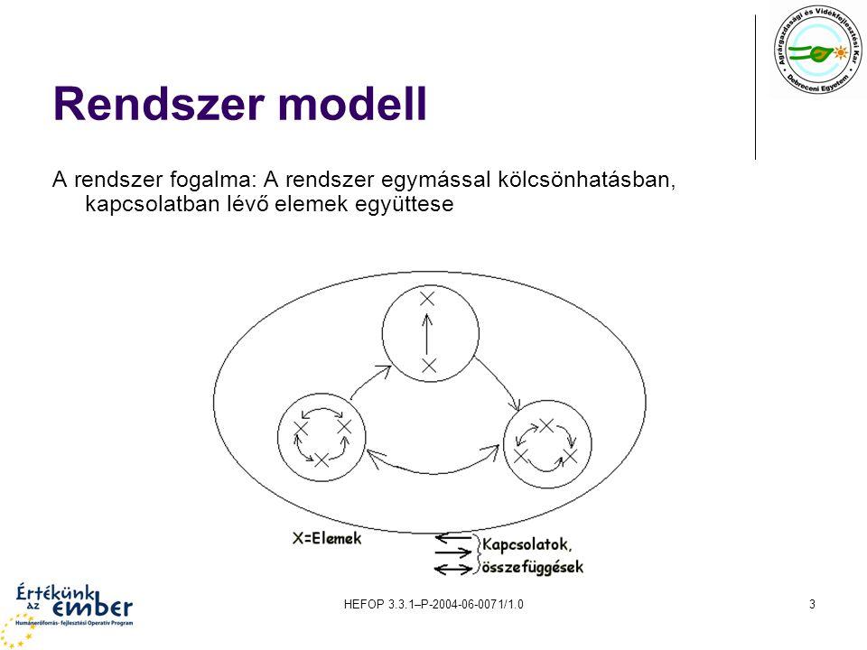HEFOP 3.3.1–P-2004-06-0071/1.03 Rendszer modell A rendszer fogalma: A rendszer egymással kölcsönhatásban, kapcsolatban lévő elemek együttese