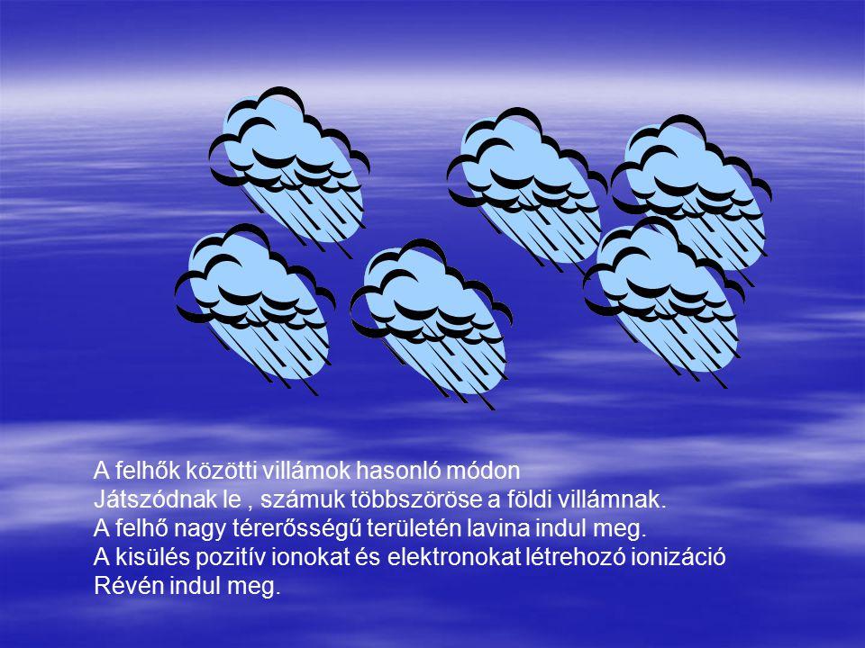 A felhők közötti villámok hasonló módon Játszódnak le, számuk többszöröse a földi villámnak.