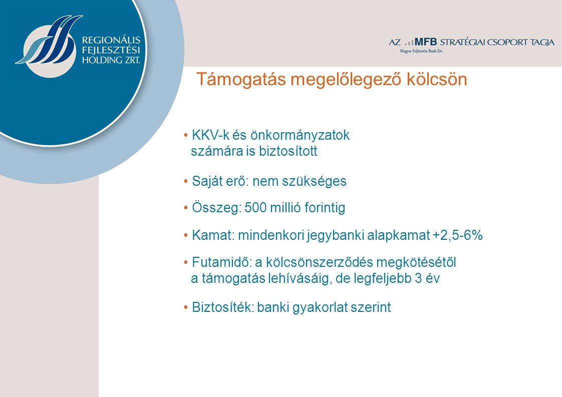 KKV-k és önkormányzatok számára is biztosított Összeg: 500 millió forintig Kamat: mindenkori jegybanki alapkamat +2,5-6% Futamidő: a kölcsönszerződés