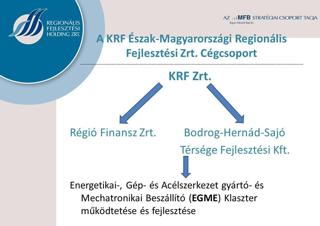 A KRF Észak-Magyarországi Regionális Fejlesztési Zrt. Cégcsoport _____________________________________________________________________________________