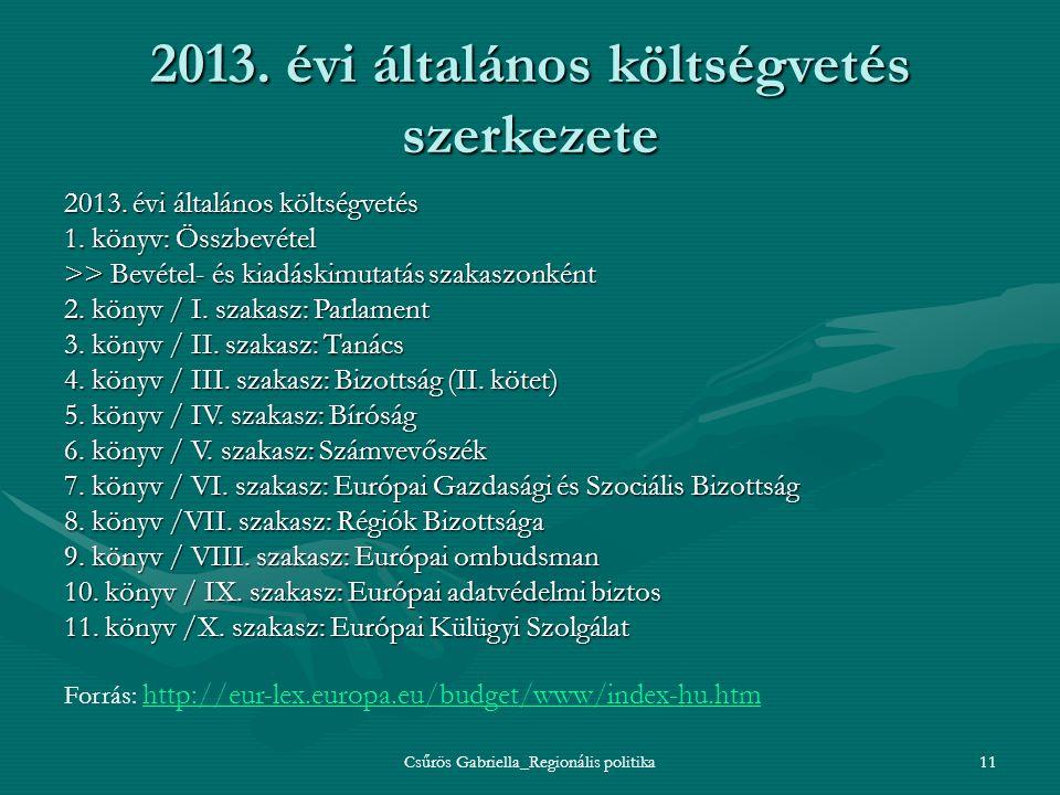 Csűrös Gabriella_Regionális politika11 2013. évi általános költségvetés szerkezete 2013. évi általános költségvetés 1. könyv: Összbevétel >> Bevétel-