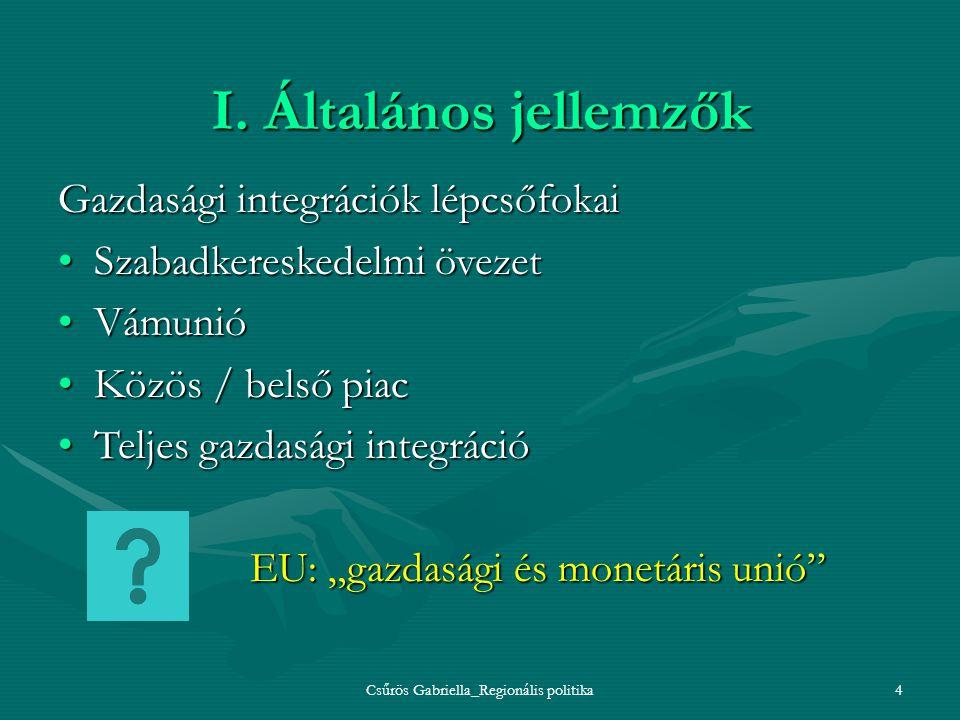 Csűrös Gabriella_Regionális politika4 I. Általános jellemzők Gazdasági integrációk lépcsőfokai Szabadkereskedelmi övezetSzabadkereskedelmi övezet Vámu