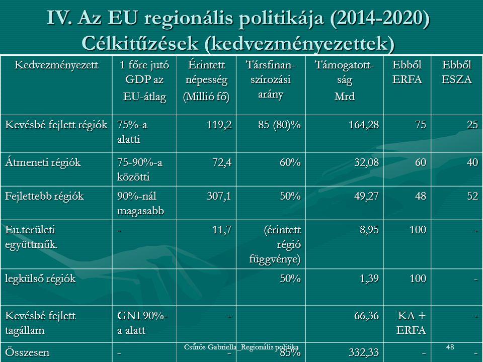 Csűrös Gabriella_Regionális politika48 IV. Az EU regionális politikája (2014-2020) Célkitűzések (kedvezményezettek) Kedvezményezett 1 főre jutó GDP az