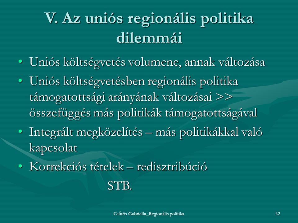Csűrös Gabriella_Regionális politika52 V. Az uniós regionális politika dilemmái Uniós költségvetés volumene, annak változásaUniós költségvetés volumen