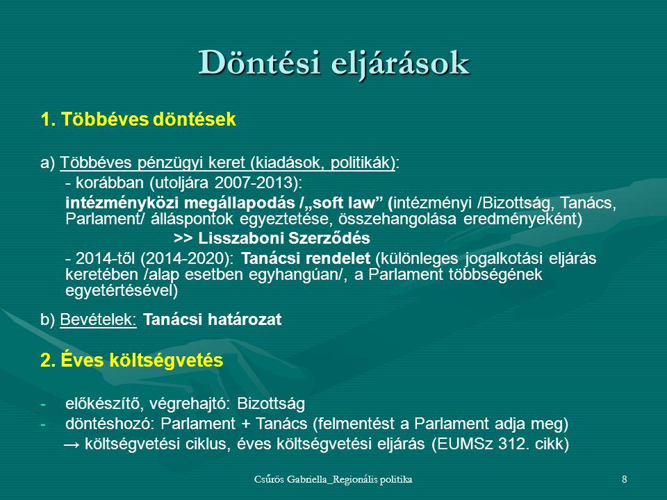 Csűrös Gabriella_Regionális politika9 Költségvetés végrehajtása Centralizált = közvetlenül a Bizottság (pl.
