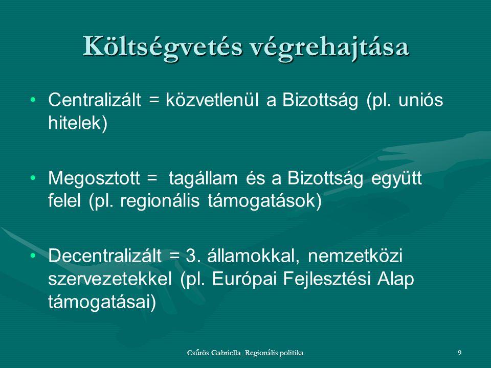 Csűrös Gabriella_Regionális politika9 Költségvetés végrehajtása Centralizált = közvetlenül a Bizottság (pl. uniós hitelek) Megosztott = tagállam és a