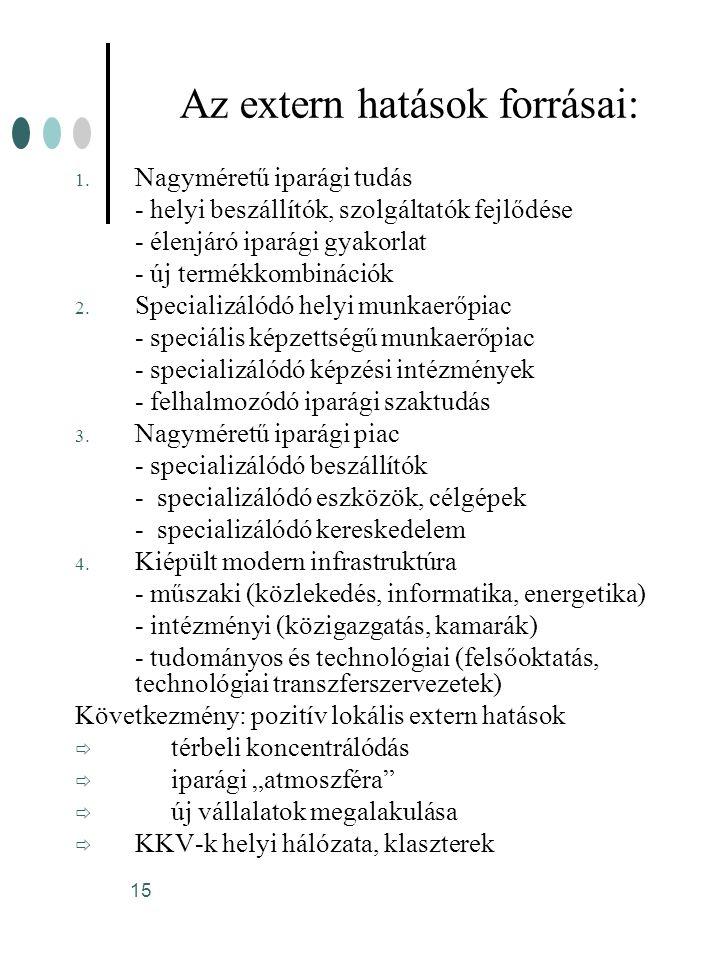 15 Az extern hatások forrásai: 1. Nagyméretű iparági tudás - helyi beszállítók, szolgáltatók fejlődése - élenjáró iparági gyakorlat - új termékkombiná