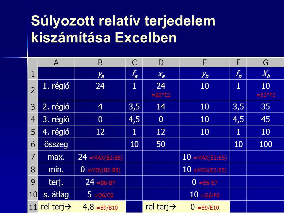 Súlyozott relatív terjedelem kiszámítása Excelben ABCDEFG 1 yaya fafa xaxa ybyb fbfb XbXb 2 1. régió241 =B2*C2 101 =E2*F2 3 2. régió43,514103,535 4 3.