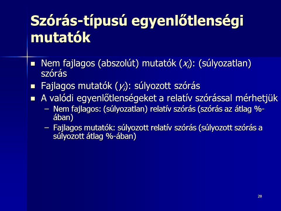 20 Szórás-típusú egyenlőtlenségi mutatók Nem fajlagos (abszolút) mutatók (x i ): (súlyozatlan) szórás Nem fajlagos (abszolút) mutatók (x i ): (súlyoza