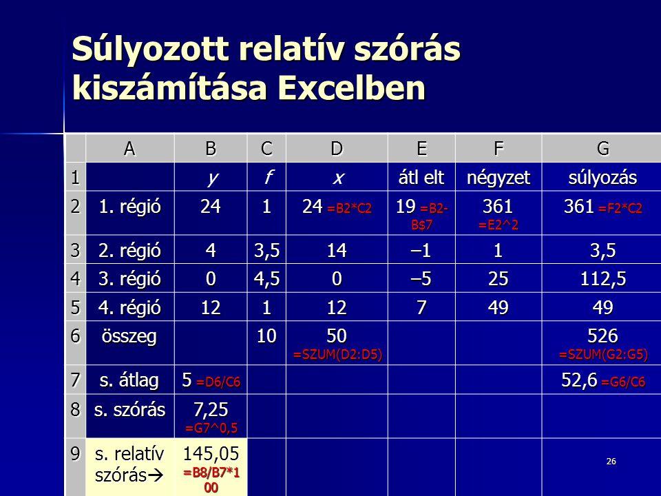 26 Súlyozott relatív szórás kiszámítása Excelben ABCDEFG 1yfx átl elt négyzetsúlyozás 2 1. régió 241 24 =B2*C2 19 =B2- B$7 361 =E2^2 361 =F2*C2 3 2. r