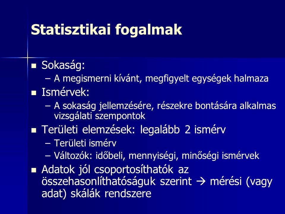 A mérési skálák rendszere Mérési skálák TulajdonságSajátosságok Jellemző példák Arány x a / x b Megkülönböztetés, sorrend, különbség, arány Van elméleti minimum, azonos előjelű Népességszám, jövedelem, utasforgalom Intervallum x a – x b Megkülönböztetés, sorrend, különbség Pozitív és negatív értékek Vándorlási különbözet Ordinális (sorrendi) x a ≥ x b Megkülönböztetés, sorrend Nehezen mérhető, csak sorrendbe állítható Sorrendek, rangok, eltérő funkcionális szintek Nominális x a ≠ x b Megkülönböztetés Nem számszerű Név, születési hely, nem