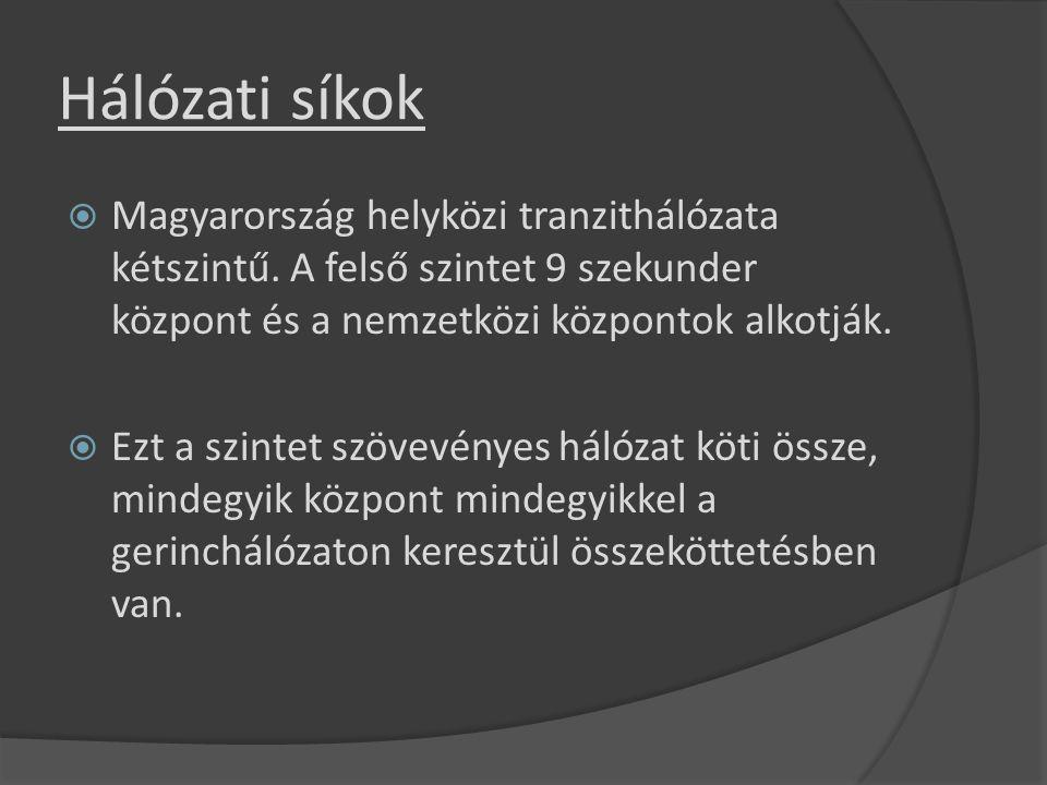Hálózati síkok  Magyarország helyközi tranzithálózata kétszintű. A felső szintet 9 szekunder központ és a nemzetközi központok alkotják.  Ezt a szin