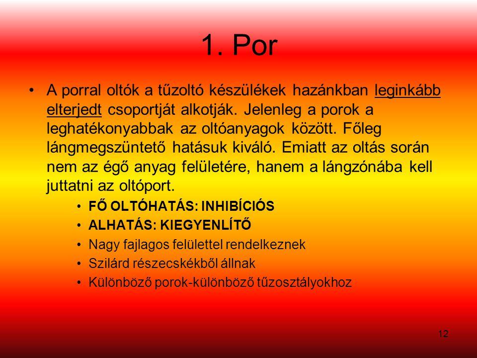 12 1. Por A porral oltók a tűzoltó készülékek hazánkban leginkább elterjedt csoportját alkotják. Jelenleg a porok a leghatékonyabbak az oltóanyagok kö