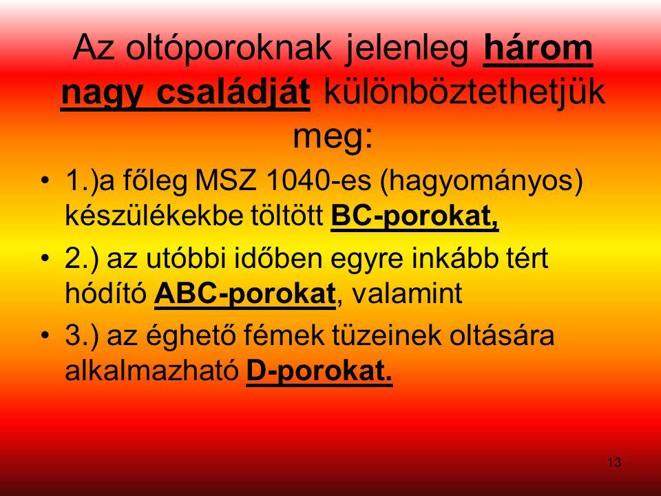 13 Az oltóporoknak jelenleg három nagy családját különböztethetjük meg: 1.)a főleg MSZ 1040-es (hagyományos) készülékekbe töltött BC-porokat, 2.) az u