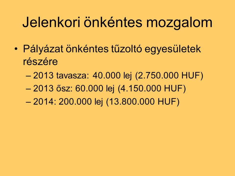 Jelenkori önkéntes mozgalom Pályázat önkéntes tűzoltó egyesületek részére –2013 tavasza: 40.000 lej (2.750.000 HUF) –2013 ősz: 60.000 lej (4.150.000 HUF) –2014: 200.000 lej (13.800.000 HUF)