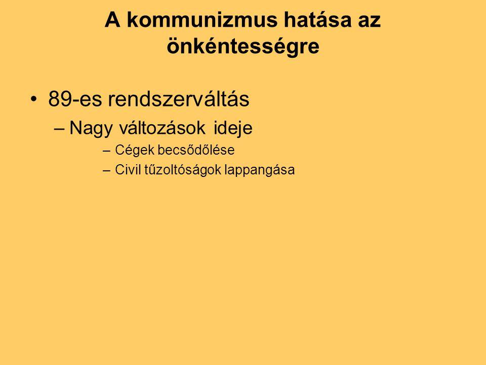 A kommunizmus hatása az önkéntességre 89-es rendszerváltás –Nagy változások ideje –Cégek becsődőlése –Civil tűzoltóságok lappangása