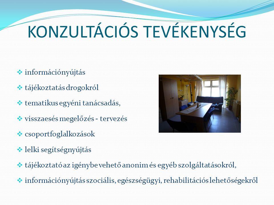 KONZULTÁCIÓS TEVÉKENYSÉG  információnyújtás  tájékoztatás drogokról  tematikus egyéni tanácsadás,  visszaesés megelőzés - tervezés  csoportfoglal
