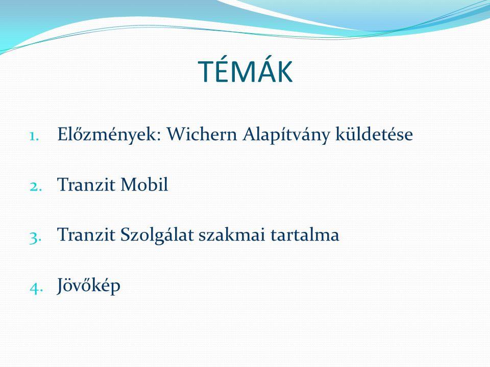 TÉMÁK 1. Előzmények: Wichern Alapítvány küldetése 2. Tranzit Mobil 3. Tranzit Szolgálat szakmai tartalma 4. Jövőkép