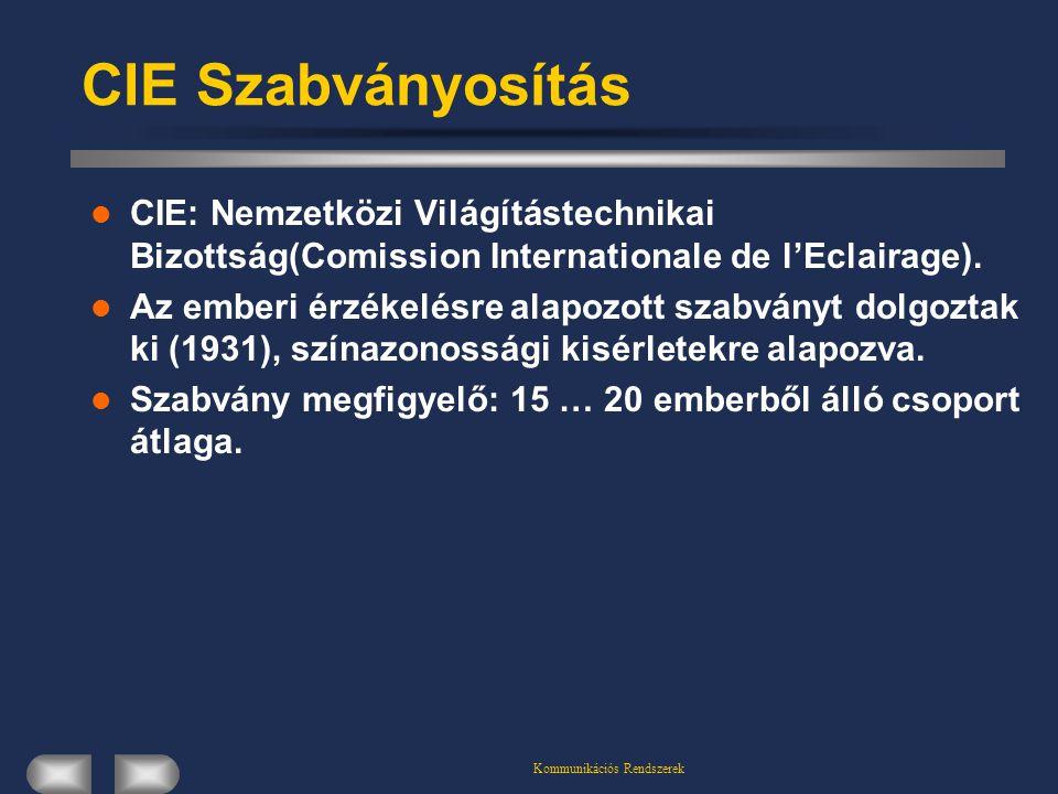 Kommunikációs Rendszerek CIE Szabványosítás CIE: Nemzetközi Világítástechnikai Bizottság(Comission Internationale de l'Eclairage).