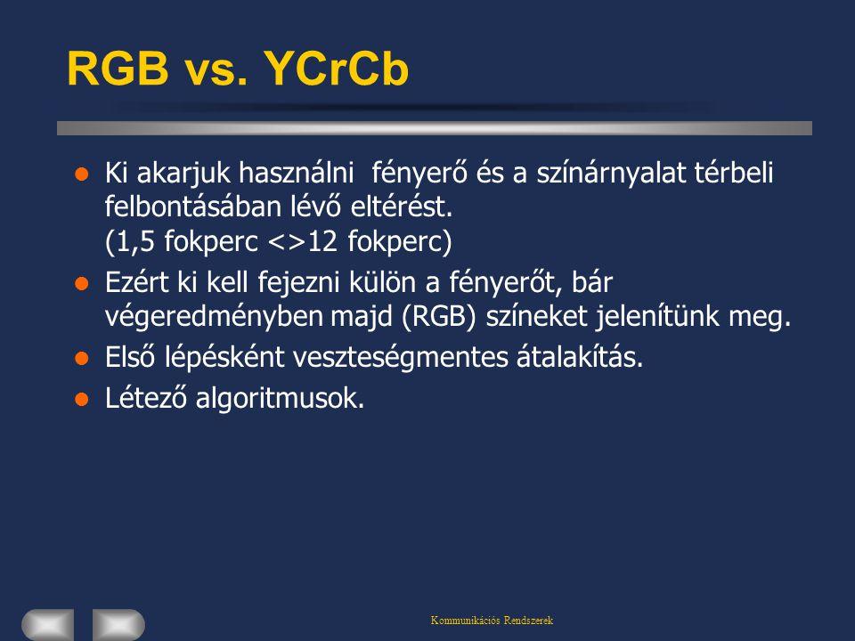 Kommunikációs Rendszerek RGB vs.