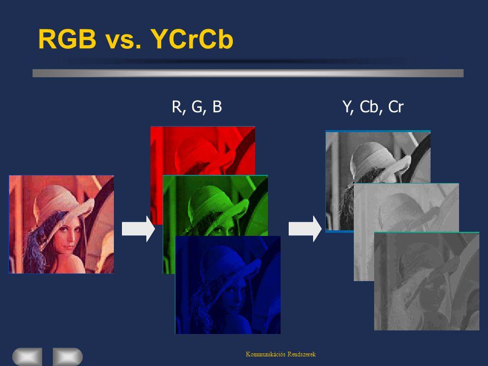 Kommunikációs Rendszerek RGB vs. YCrCb R, G, BY, Cb, Cr