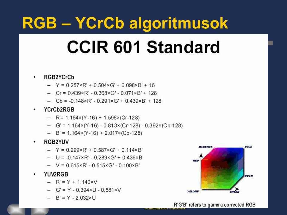 Kommunikációs Rendszerek RGB – YCrCb algoritmusok