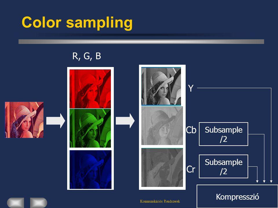 Kommunikációs Rendszerek Color sampling R, G, B Y Cb Cr Subsample /2 Kompresszió Subsample /2