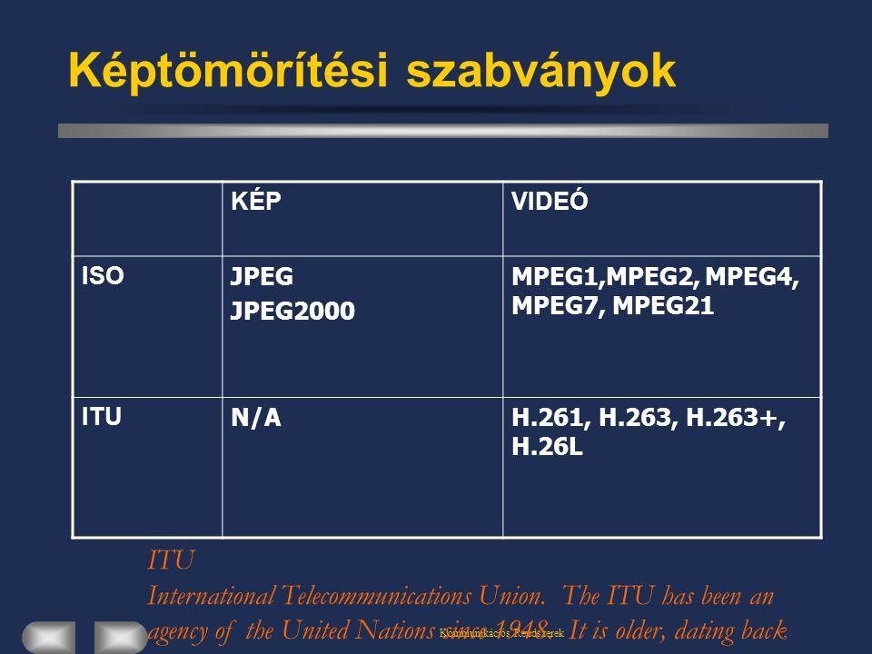 Kommunikációs Rendszerek Képtömörítési szabványok KÉPVIDEÓ ISO JPEG JPEG2000 MPEG1,MPEG2, MPEG4, MPEG7, MPEG21 ITU N/AH.261, H.263, H.263+, H.26L ITU International Telecommunications Union.