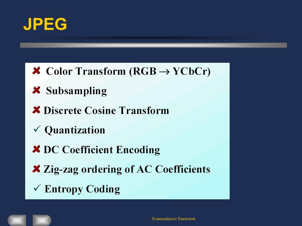 Kommunikációs Rendszerek JPEG
