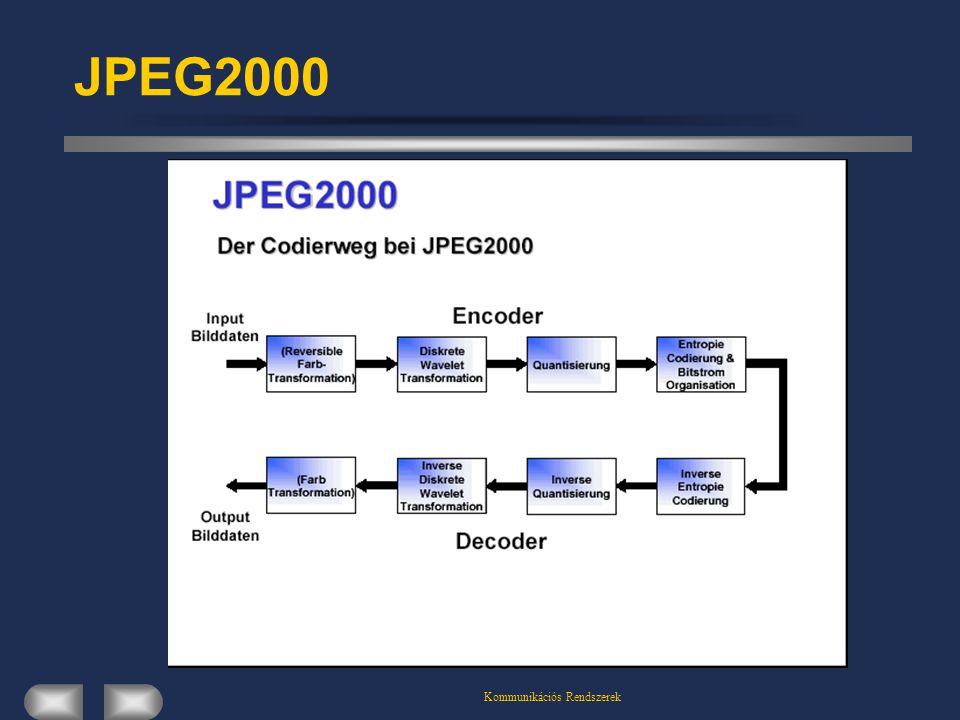Kommunikációs Rendszerek JPEG2000