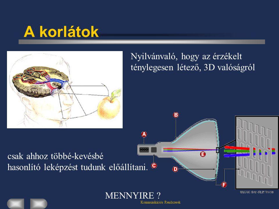 Kommunikációs Rendszerek Főbb színrendszerek CIE XYZ, xyY RGB, CMYK HSV (Munsell, HSL, IHS) Lab, UVW, YUV, YCrCb, Luv,