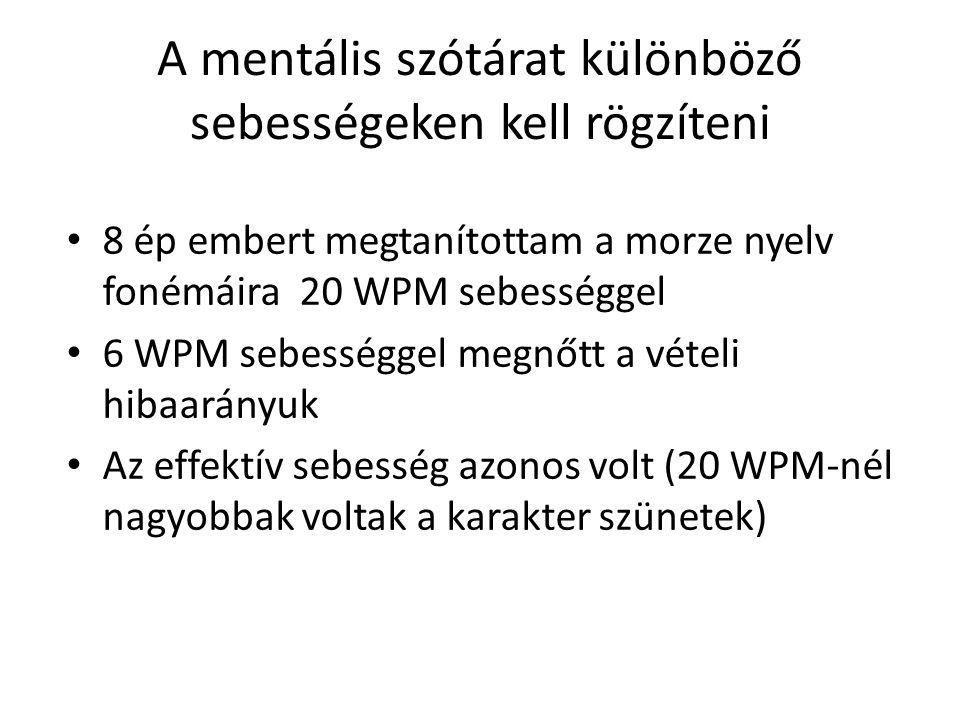 A mentális szótárat különböző sebességeken kell rögzíteni 8 ép embert megtanítottam a morze nyelv fonémáira 20 WPM sebességgel 6 WPM sebességgel megnőtt a vételi hibaarányuk Az effektív sebesség azonos volt (20 WPM-nél nagyobbak voltak a karakter szünetek)