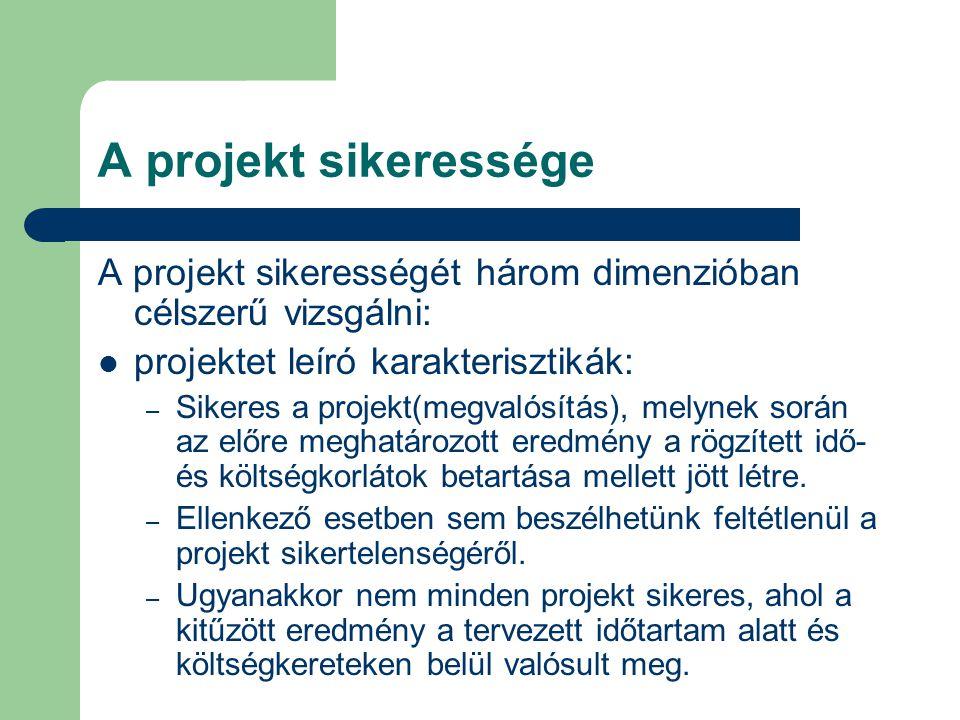 A projekt sikeressége A projekt sikerességét három dimenzióban célszerű vizsgálni: projektet leíró karakterisztikák: – Sikeres a projekt(megvalósítás), melynek során az előre meghatározott eredmény a rögzített idő- és költségkorlátok betartása mellett jött létre.