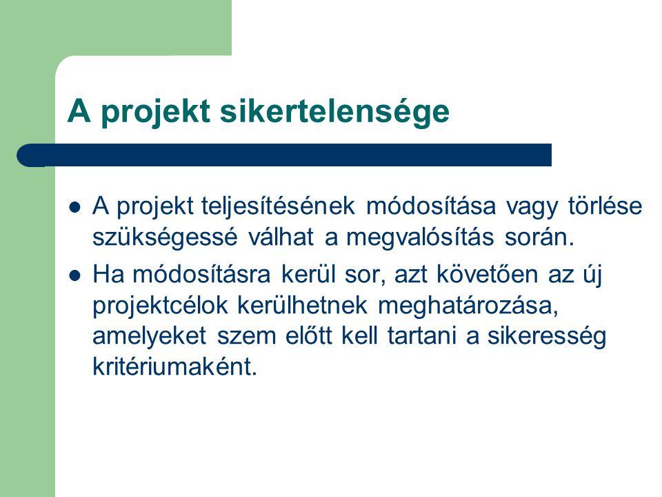 A projekt sikertelensége A projekt teljesítésének módosítása vagy törlése szükségessé válhat a megvalósítás során.