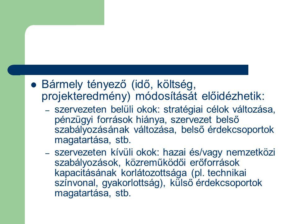 Bármely tényező (idő, költség, projekteredmény) módosítását előidézhetik: – szervezeten belüli okok: stratégiai célok változása, pénzügyi források hiánya, szervezet belső szabályozásának változása, belső érdekcsoportok magatartása, stb.