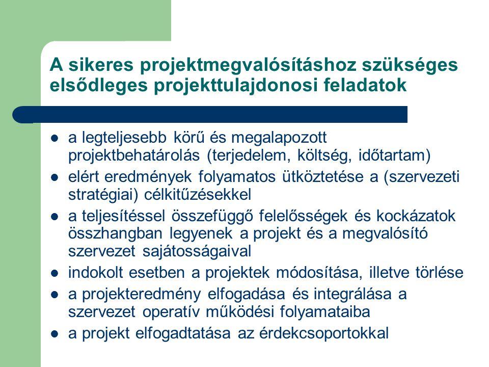 A sikeres projektmegvalósításhoz szükséges elsődleges projekttulajdonosi feladatok a legteljesebb körű és megalapozott projektbehatárolás (terjedelem, költség, időtartam) elért eredmények folyamatos ütköztetése a (szervezeti stratégiai) célkitűzésekkel a teljesítéssel összefüggő felelősségek és kockázatok összhangban legyenek a projekt és a megvalósító szervezet sajátosságaival indokolt esetben a projektek módosítása, illetve törlése a projekteredmény elfogadása és integrálása a szervezet operatív működési folyamataiba a projekt elfogadtatása az érdekcsoportokkal