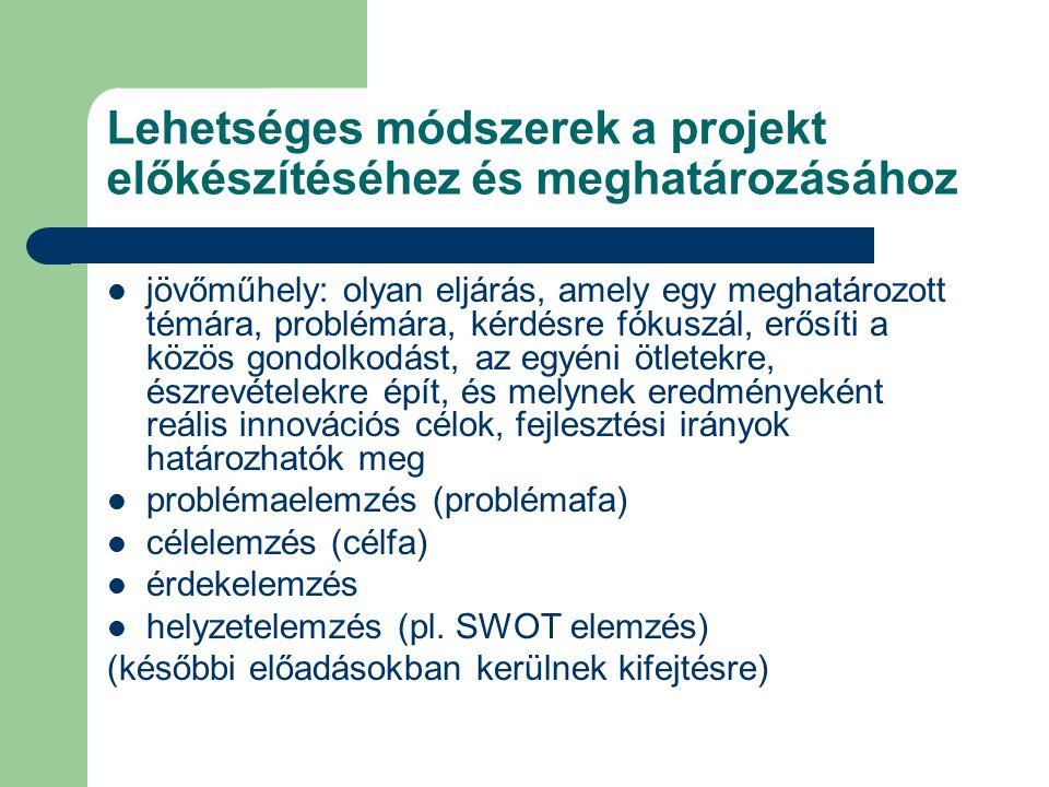 Emberek a projektben: kapcsolati háló A szakképzettség, a projekt részvételhez szükséges ismeret-körök Elvárt személyes adottságok és készségek