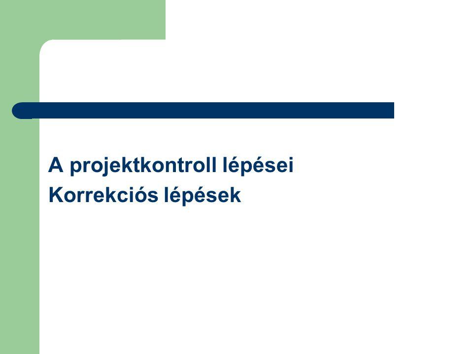 A projektkontroll lépései Korrekciós lépések