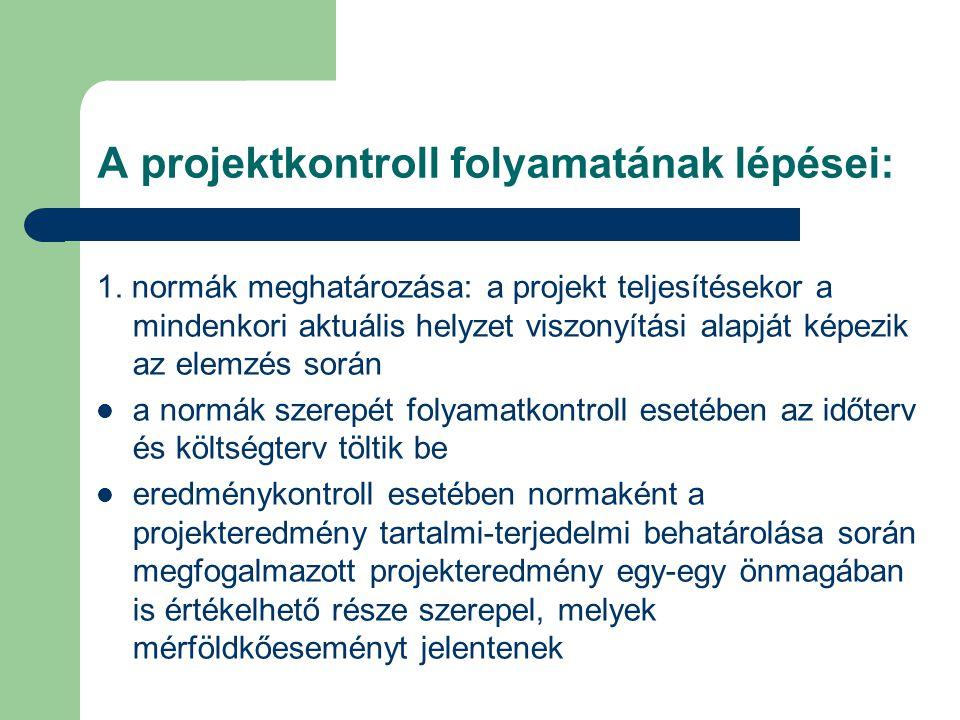 A projektkontroll folyamatának lépései: 1. normák meghatározása: a projekt teljesítésekor a mindenkori aktuális helyzet viszonyítási alapját képezik a