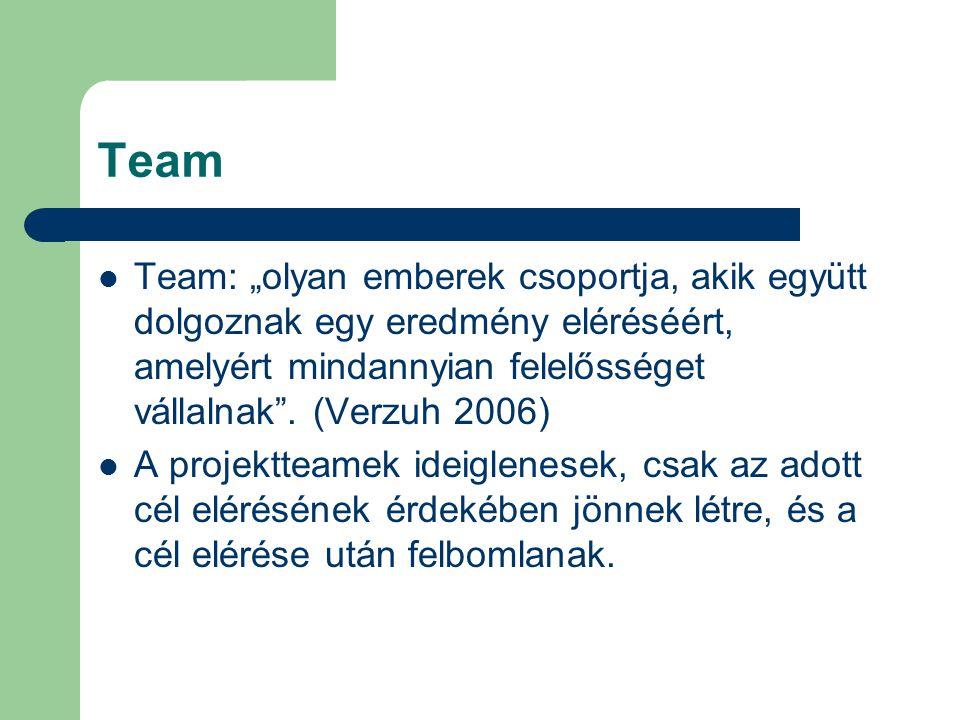 """Team Team: """"olyan emberek csoportja, akik együtt dolgoznak egy eredmény eléréséért, amelyért mindannyian felelősséget vállalnak"""". (Verzuh 2006) A proj"""