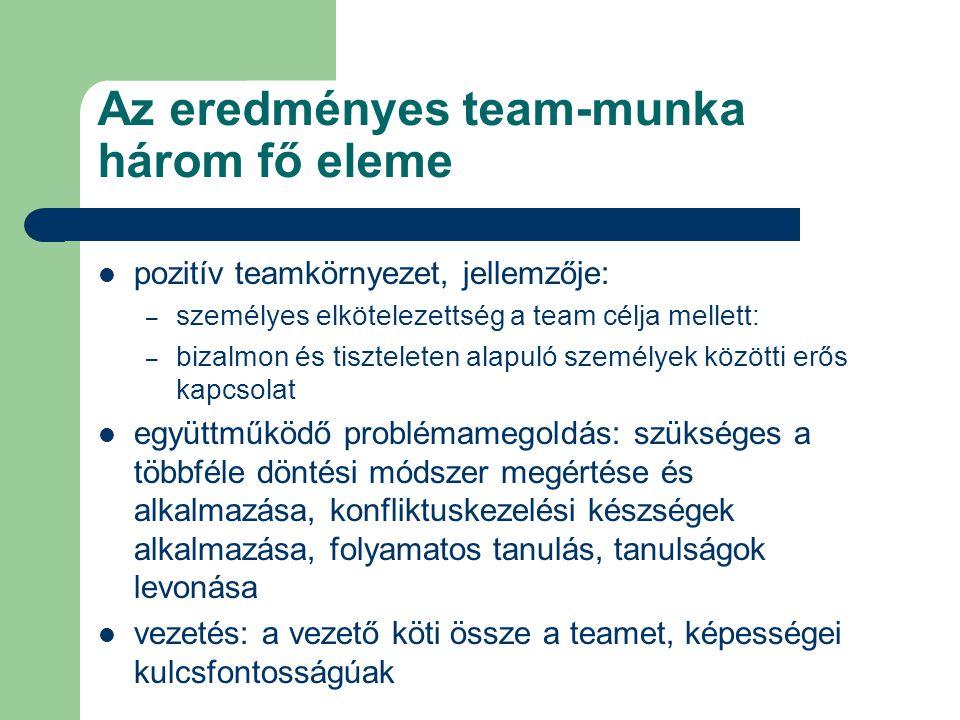 Az eredményes team-munka három fő eleme pozitív teamkörnyezet, jellemzője: – személyes elkötelezettség a team célja mellett: – bizalmon és tiszteleten alapuló személyek közötti erős kapcsolat együttműködő problémamegoldás: szükséges a többféle döntési módszer megértése és alkalmazása, konfliktuskezelési készségek alkalmazása, folyamatos tanulás, tanulságok levonása vezetés: a vezető köti össze a teamet, képességei kulcsfontosságúak