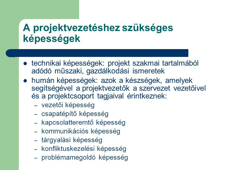 A projektvezetéshez szükséges képességek technikai képességek: projekt szakmai tartalmából adódó műszaki, gazdálkodási ismeretek humán képességek: azok a készségek, amelyek segítségével a projektvezetők a szervezet vezetőivel és a projektcsoport tagjaival érintkeznek: – vezetői képesség – csapatépítő képesség – kapcsolatteremtő képesség – kommunikációs képesség – tárgyalási képesség – konfliktuskezelési képesség – problémamegoldó képesség