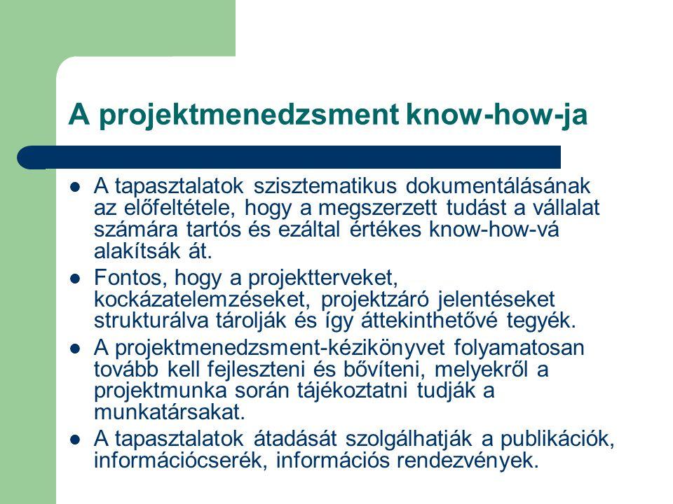 A projektmenedzsment know-how-ja A tapasztalatok szisztematikus dokumentálásának az előfeltétele, hogy a megszerzett tudást a vállalat számára tartós és ezáltal értékes know-how-vá alakítsák át.